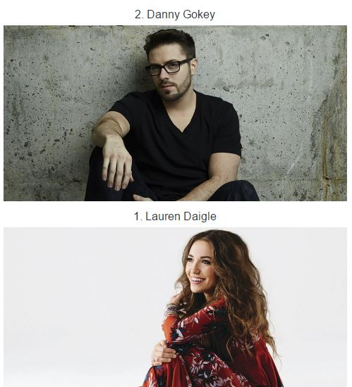 Danny Gokey Lauren Daigle Top KLove Artists 2016