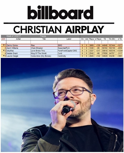 billboard-christian-airplay-022017-s